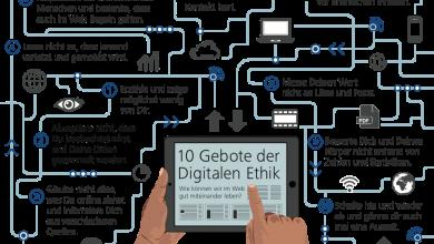 Die 10 Gebote der digitalen Ethik